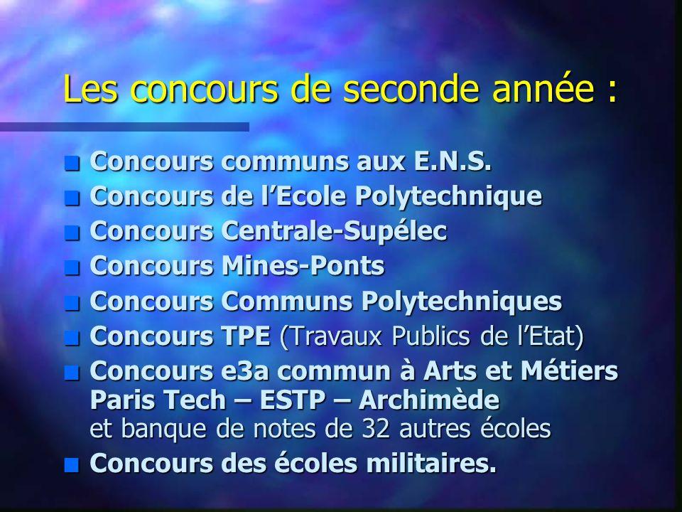 Les concours de seconde année : n Concours communs aux E.N.S.