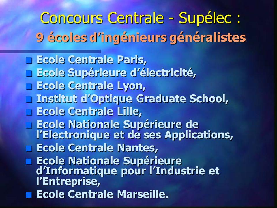 Les écoles les plus prestigieuses et difficiles à intégrer : n Les E.N.S (Ecoles Normales Supérieures) sont trois écoles de formation de chercheurs et de professeurs : –Paris, –Lyon, –Cachan.