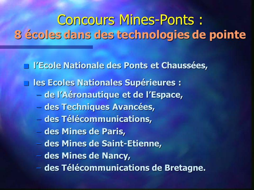 Concours Mines-Ponts : 8 écoles dans des technologies de pointe n l'Ecole Nationale des Ponts et Chaussées, n les Ecoles Nationales Supérieures : –de l'Aéronautique et de l'Espace, –des Techniques Avancées, –des Télécommunications, –des Mines de Paris, –des Mines de Saint-Etienne, –des Mines de Nancy, –des Télécommunications de Bretagne.