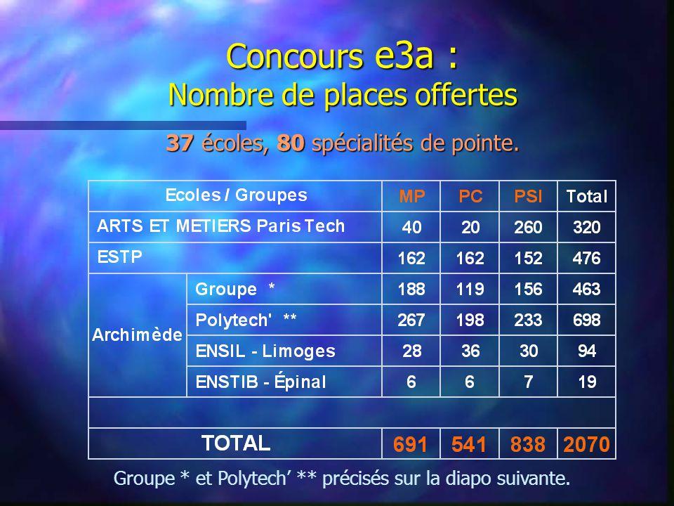 Concours e3a : Nombre de places offertes 37 écoles, 80 spécialités de pointe.