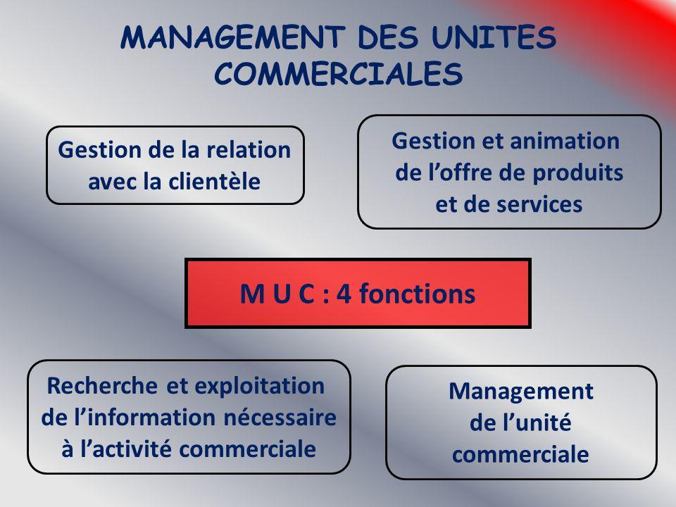 MANAGEMENT DES UNITES COMMERCIALES Gestion de la relation avec la clientèle Gestion et animation de l'offre de produits et de services Recherche et ex