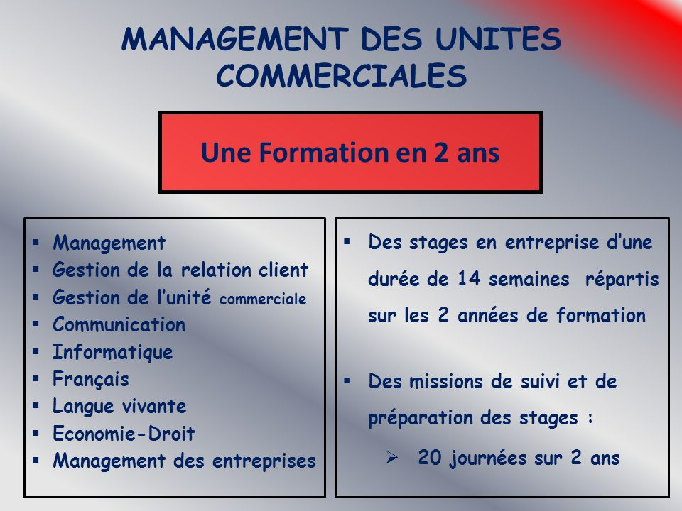 MANAGEMENT DES UNITES COMMERCIALES  Management  Gestion de la relation client  Gestion de l'unité commerciale  Communication  Informatique  Fran