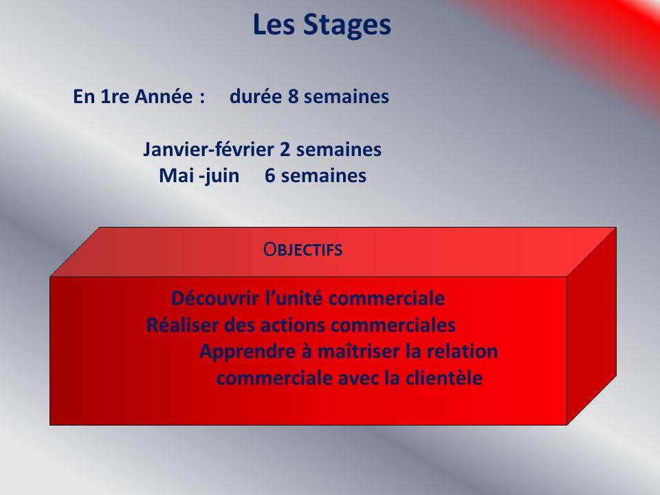 Les Stages En 1re Année : durée 8 semaines Janvier-février 2 semaines Mai -juin 6 semaines Découvrir l'unité commerciale Réaliser des actions commerci