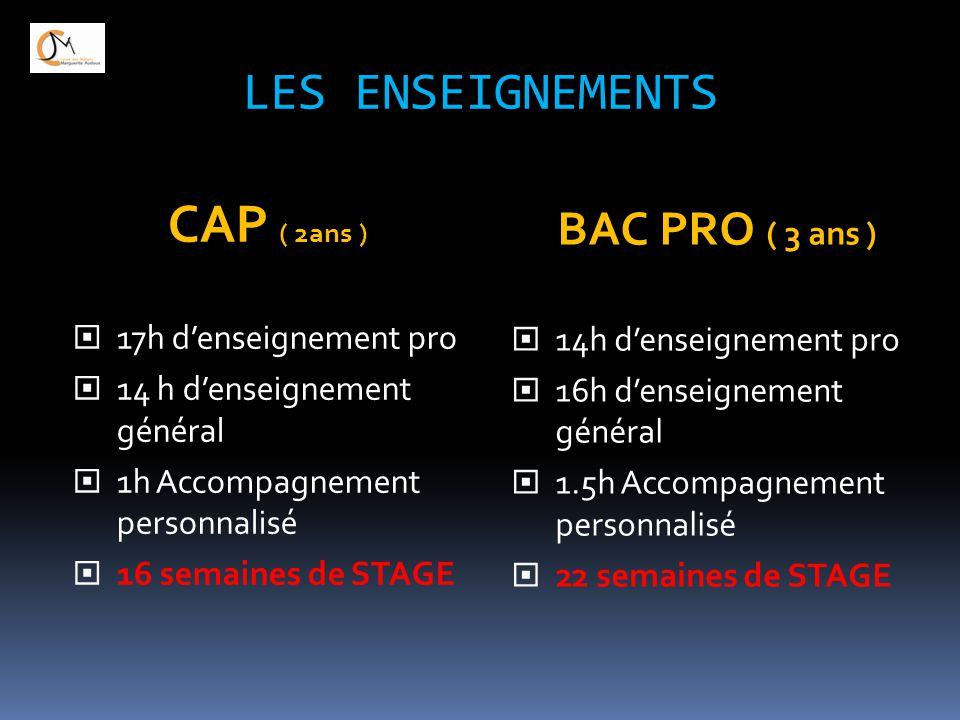 CAP ( 2ans )  17h d'enseignement pro  14 h d'enseignement général  1h Accompagnement personnalisé  16 semaines de STAGE BAC PRO ( 3 ans )  14h d'