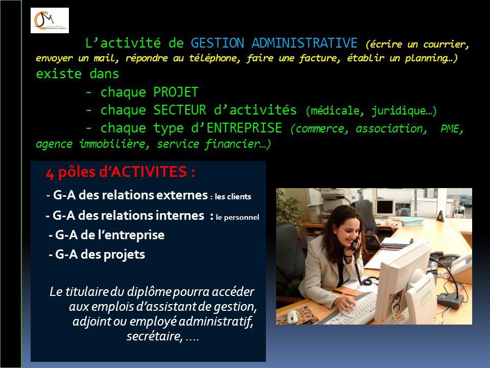 L'activité de GESTION ADMINISTRATIVE (écrire un courrier, envoyer un mail, répondre au téléphone, faire une facture, établir un planning…) existe dans