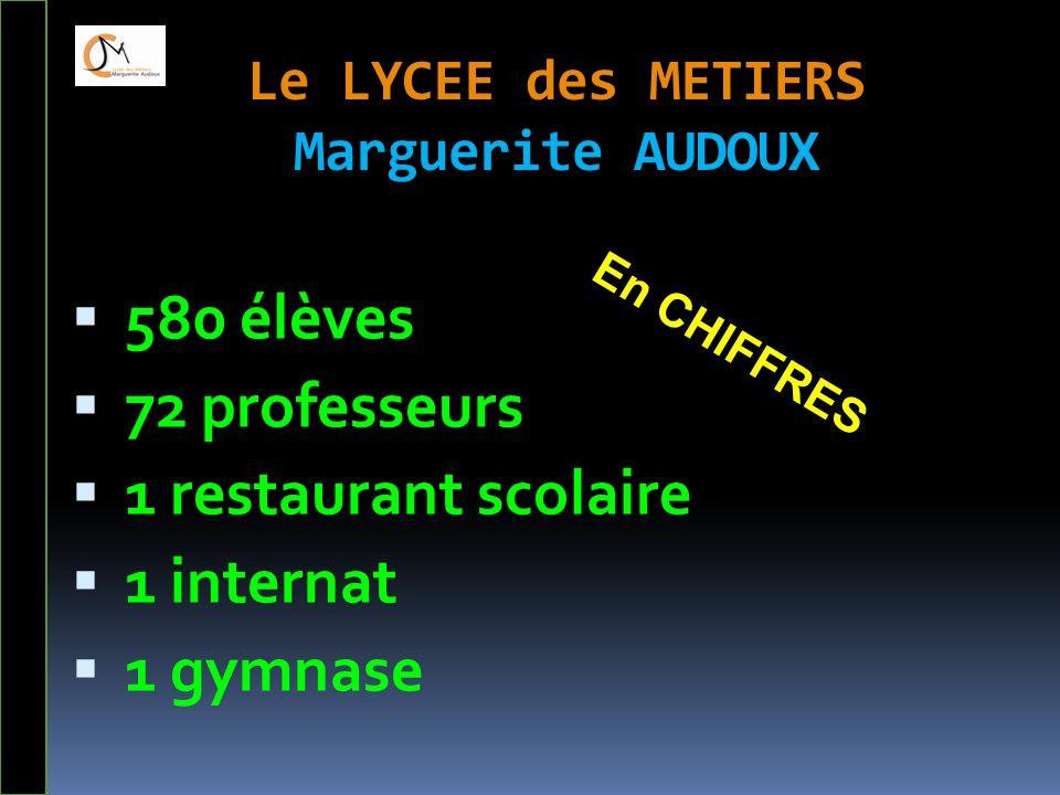 Le LYCEE des METIERS Marguerite AUDOUX  580 élèves  72 professeurs  1 restaurant scolaire  1 internat  1 gymnase En CHIFFRES