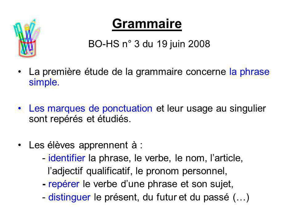 Grammaire BO-HS n° 3 du 19 juin 2008 La première étude de la grammaire concerne la phrase simple. Les marques de ponctuation et leur usage au singulie