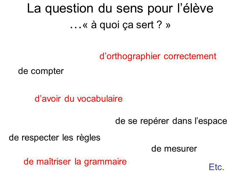 La question du sens pour l'élève … « à quoi ça sert ? » de compter de mesurer de respecter les règles de se repérer dans l'espace de maîtriser la gram