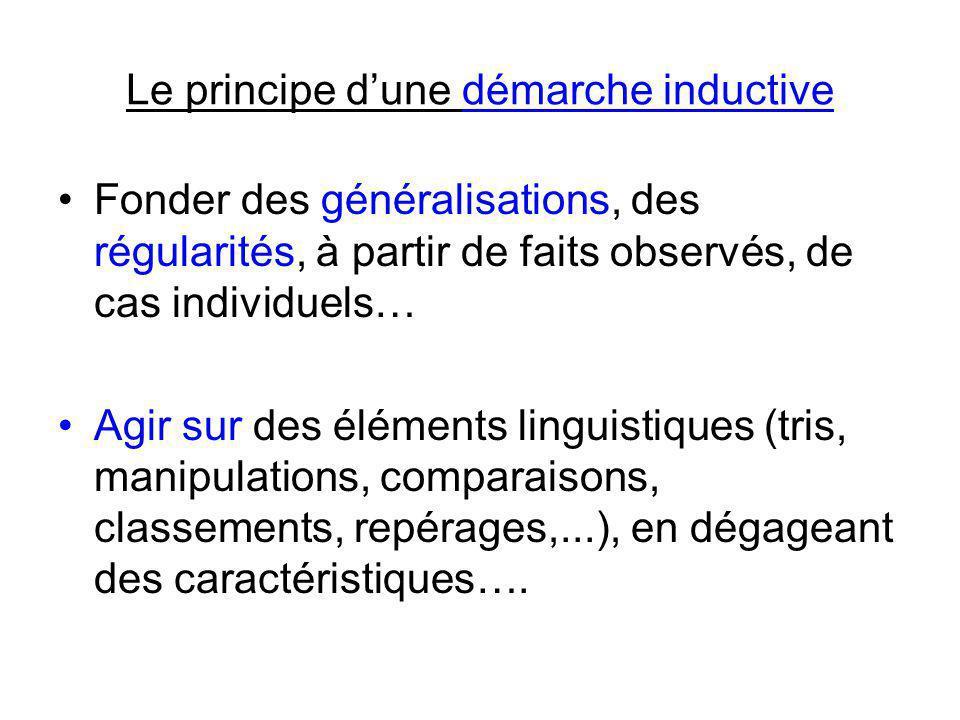 Le principe d'une démarche inductive Fonder des généralisations, des régularités, à partir de faits observés, de cas individuels… Agir sur des élément