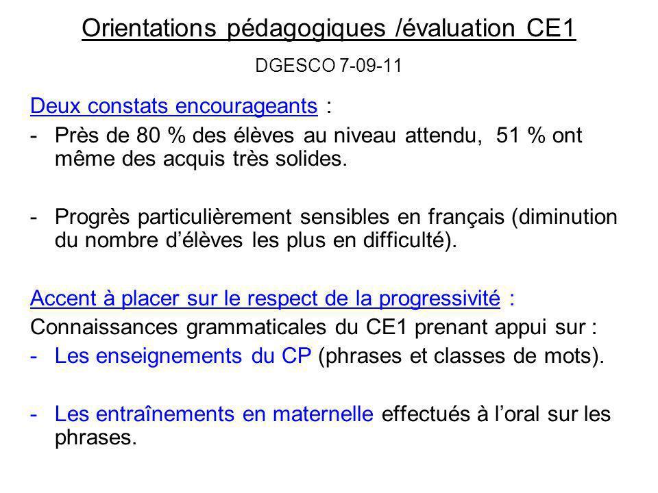 Orientations pédagogiques /évaluation CE1 DGESCO 7-09-11 Deux constats encourageants : -Près de 80 % des élèves au niveau attendu, 51 % ont même des a