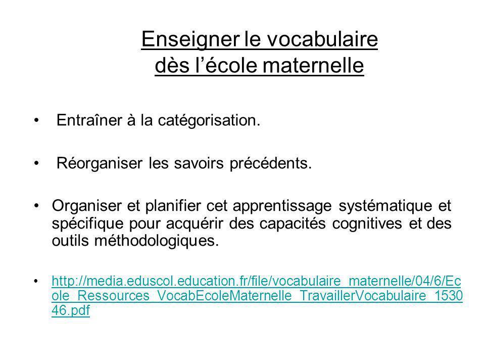 Enseigner le vocabulaire dès l'école maternelle Entraîner à la catégorisation. Réorganiser les savoirs précédents. Organiser et planifier cet apprenti