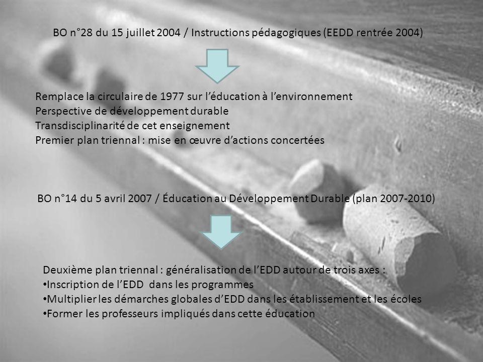 BO n°28 du 15 juillet 2004 / Instructions pédagogiques (EEDD rentrée 2004) Remplace la circulaire de 1977 sur l'éducation à l'environnement Perspective de développement durable Transdisciplinarité de cet enseignement Premier plan triennal : mise en œuvre d'actions concertées BO n°14 du 5 avril 2007 / Éducation au Développement Durable (plan 2007-2010) Deuxième plan triennal : généralisation de l'EDD autour de trois axes : Inscription de l'EDD dans les programmes Multiplier les démarches globales d'EDD dans les établissement et les écoles Former les professeurs impliqués dans cette éducation