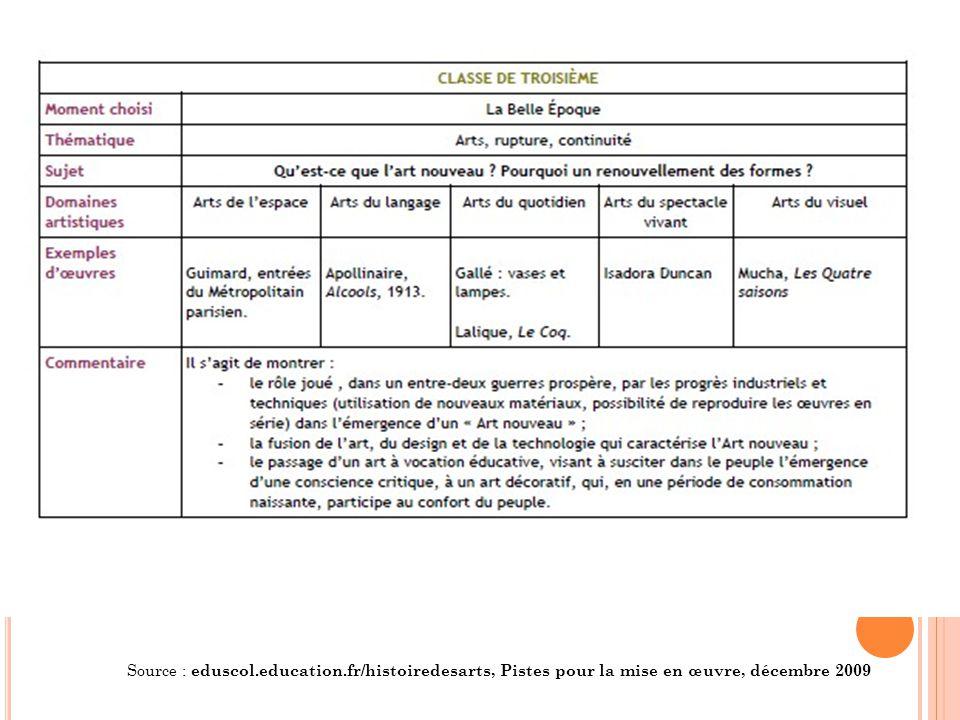Source : eduscol.education.fr/histoiredesarts, Pistes pour la mise en œuvre, décembre 2009