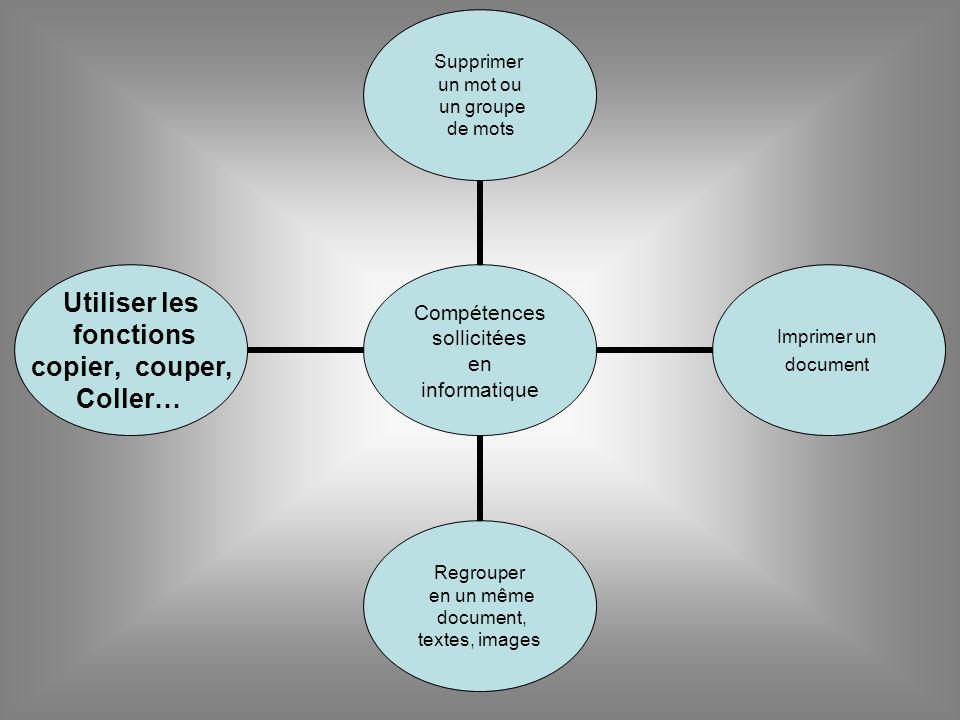 Compétences sollicitées en informatique Supprimer un mot ou un groupe de mots Imprimer un document Regrouper en un même document, textes, images Utili
