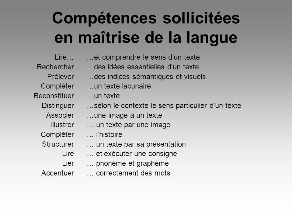 Compétences sollicitées en maîtrise de la langue Lire… Rechercher Prélever Compléter Reconstituer Distinguer Associer Illustrer Compléter Structurer L