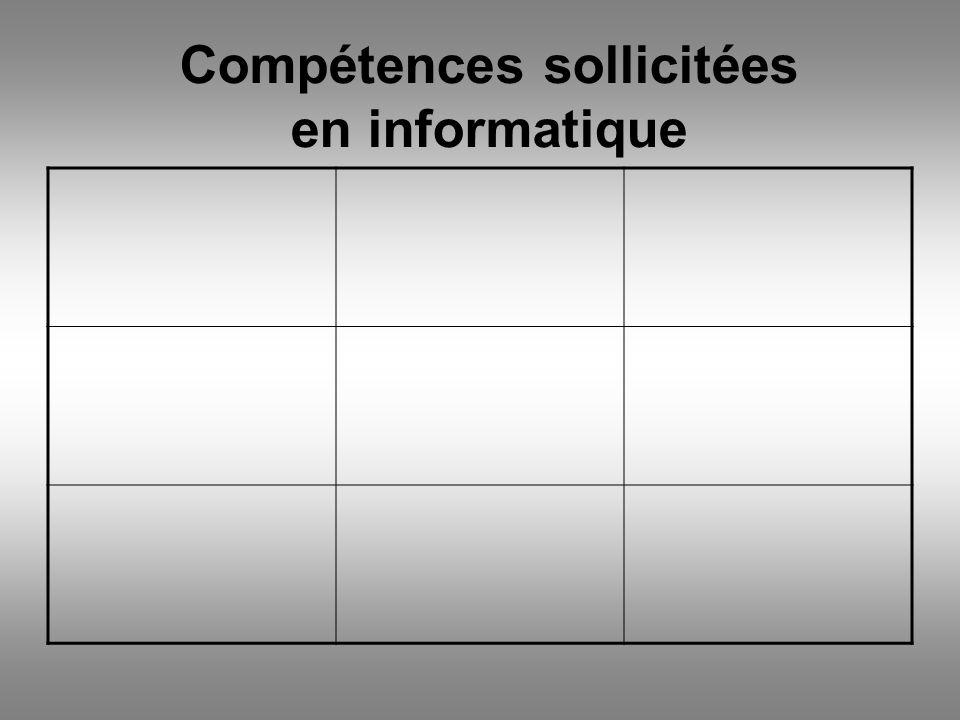 Compétences sollicitées en informatique