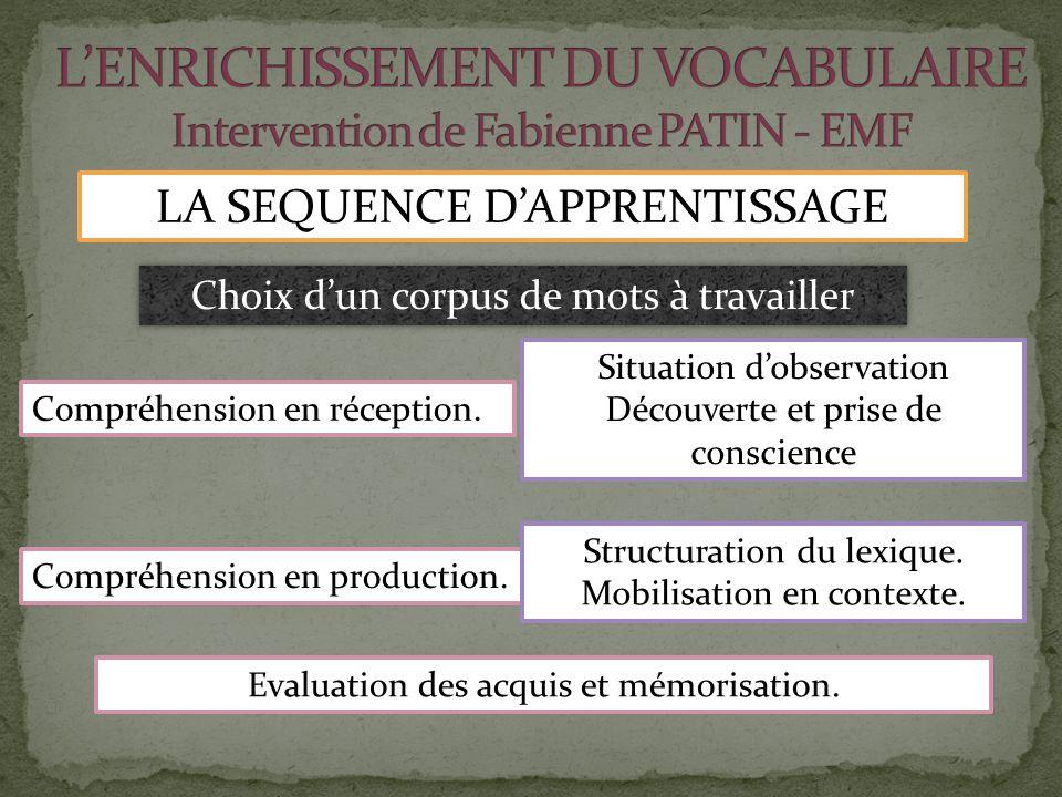 LA SEQUENCE D'APPRENTISSAGE Choix d'un corpus de mots à travailler Compréhension en réception.