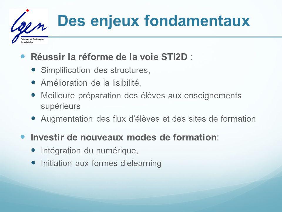 Des enjeux fondamentaux Réussir la réforme de la voie STI2D : Simplification des structures, Amélioration de la lisibilité, Meilleure préparation des
