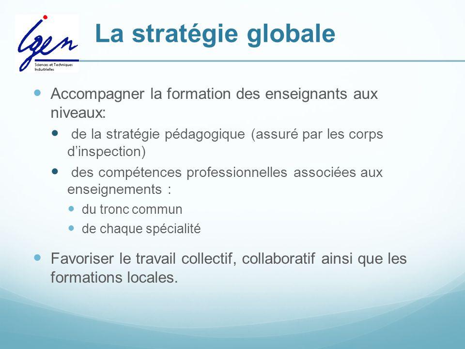 La stratégie globale Accompagner la formation des enseignants aux niveaux: de la stratégie pédagogique (assuré par les corps d'inspection) des compéte