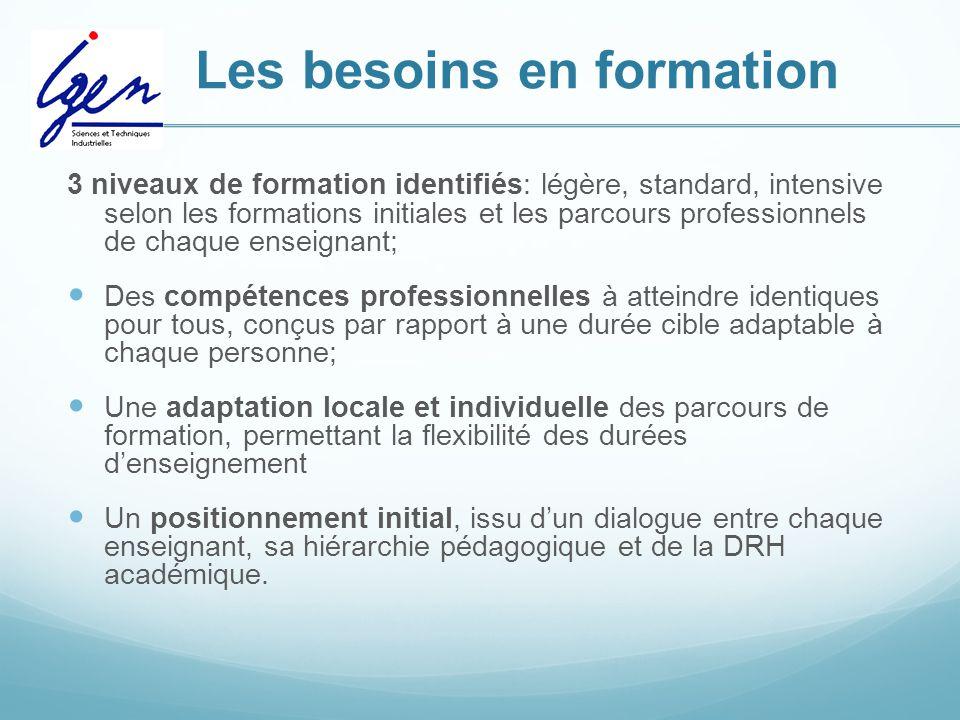 Les besoins en formation 3 niveaux de formation identifiés: légère, standard, intensive selon les formations initiales et les parcours professionnels