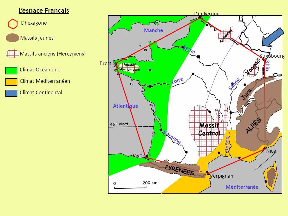 L'espace Français L'hexagone Brest Dunkerque Bayonne Perpignan Nice Strasbourg Manche Atlantique Méditerranée PYRENEES Massifs jeunes Vosges Jura ALPE
