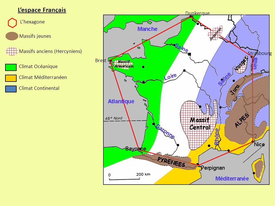L'espace Français L'hexagone Brest Dunkerque Strasbourg Massifs jeunes Massifs anciens (Hercyniens) Climat Océanique Climat Méditerranéen Climat Conti