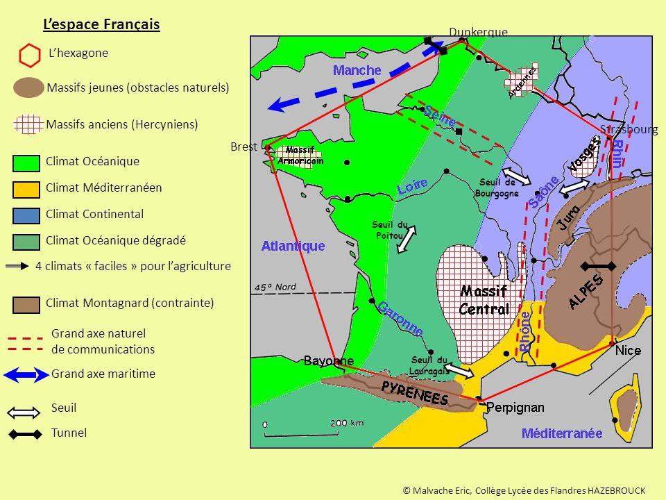L'espace Français L'hexagone Brest Dunkerque Strasbourg Massifs jeunes (obstacles naturels) Massifs anciens (Hercyniens) Climat Océanique Climat Médit