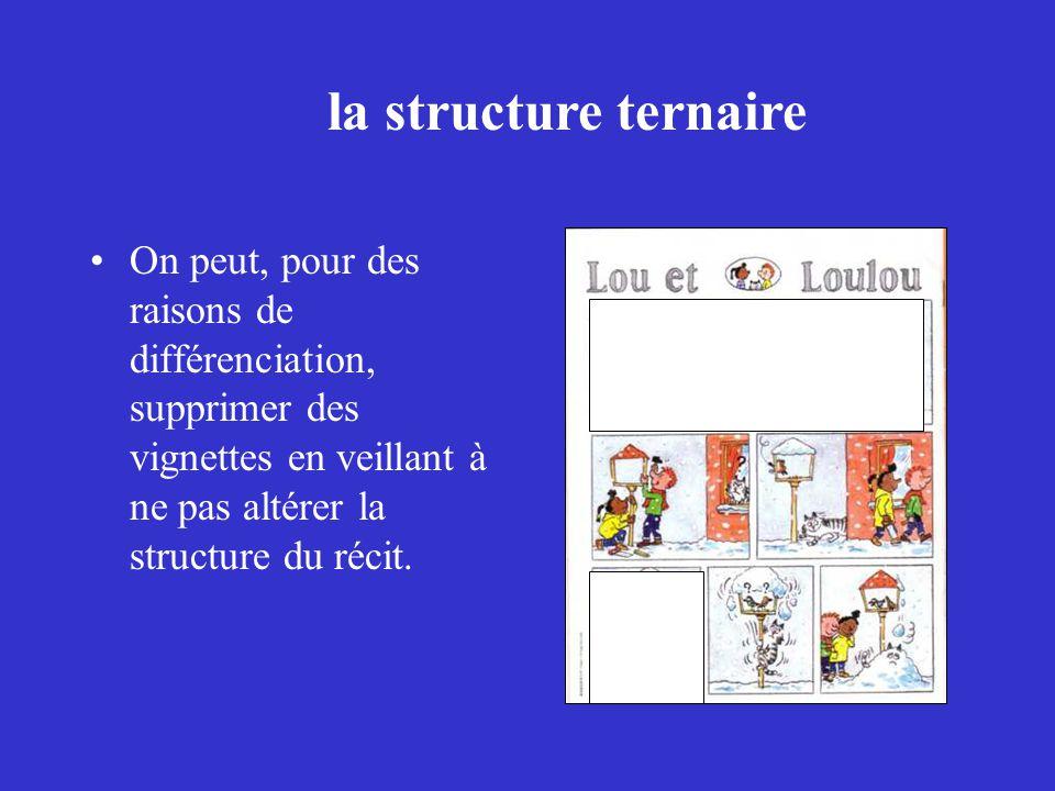 On peut, pour des raisons de différenciation, supprimer des vignettes en veillant à ne pas altérer la structure du récit. la structure ternaire