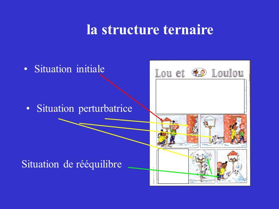 Situation initiale la structure ternaire Situation perturbatrice Situation de rééquilibre