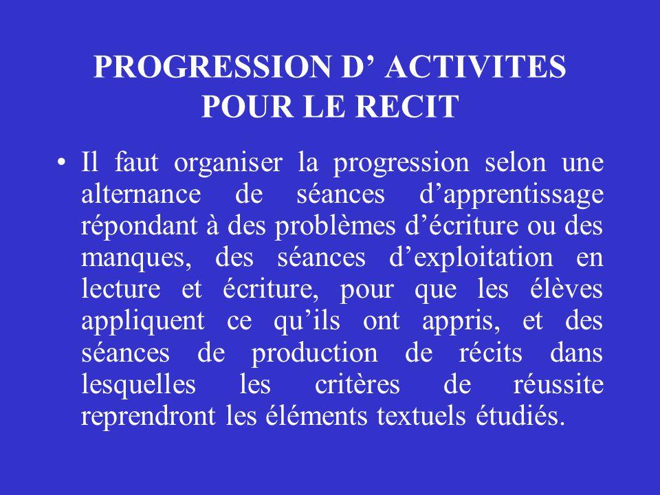 PROGRESSION D' ACTIVITES POUR LE RECIT Il faut organiser la progression selon une alternance de séances d'apprentissage répondant à des problèmes d'éc