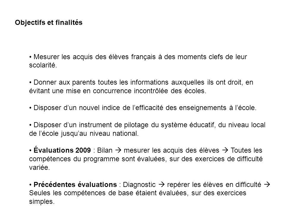 Accès à l'application en ligne de remontée des données L'accès à cette application en ligne de remontée des données se fait par identification personnelle du directeur de l'école.