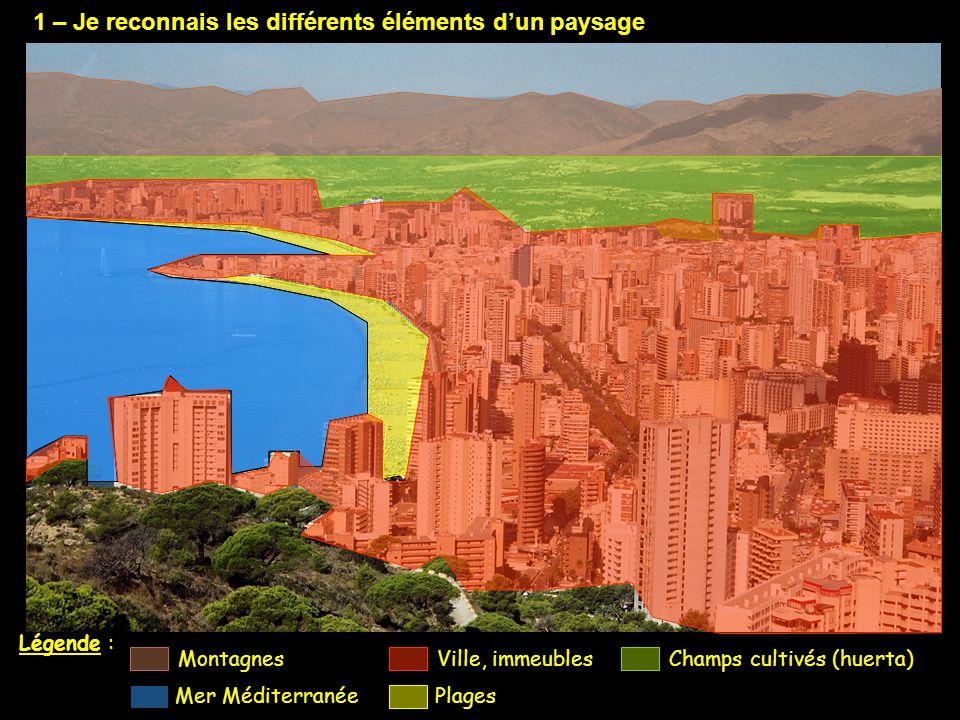 1 – Je reconnais les différents éléments d'un paysage Légende : Ville, immeubles Plages Champs cultivés (huerta)Montagnes Mer Méditerranée
