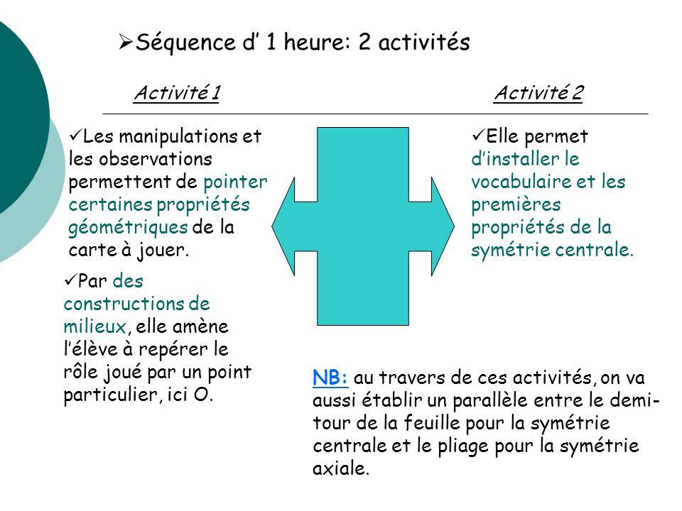  Séquence d' 1 heure: 2 activités Activité 1Activité 2 Les manipulations et les observations permettent de pointer certaines propriétés géométriques
