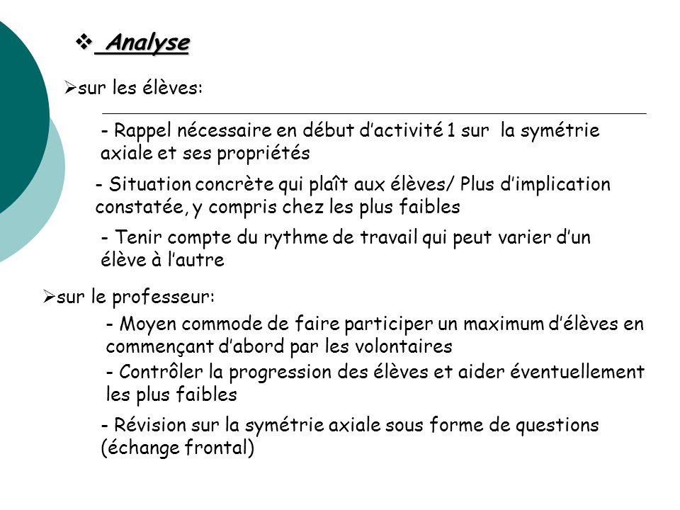  Analyse  sur les élèves:  sur le professeur: - Rappel nécessaire en début d'activité 1 sur la symétrie axiale et ses propriétés - Situation concrè