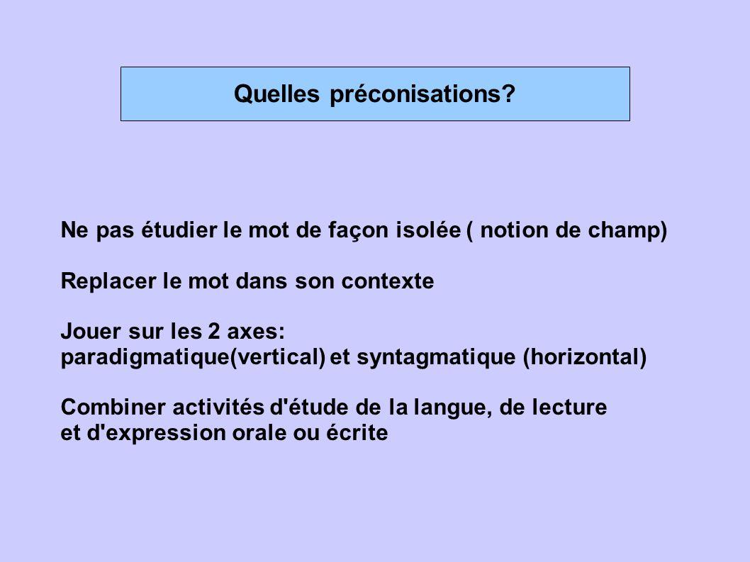 Quelles préconisations? Ne pas étudier le mot de façon isolée ( notion de champ) Replacer le mot dans son contexte Jouer sur les 2 axes: paradigmatiq
