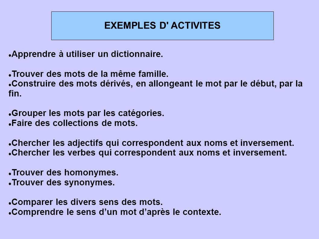 Apprendre à utiliser un dictionnaire. Trouver des mots de la même famille. Construire des mots dérivés, en allongeant le mot par le début, par la fin.