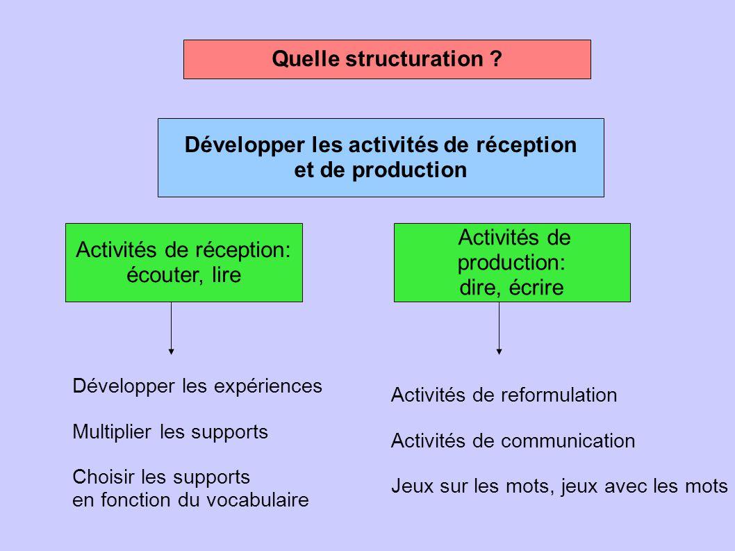 Développer les activités de réception et de production Activités de réception: écouter, lire Activités de production: dire, écrire Développer les expé