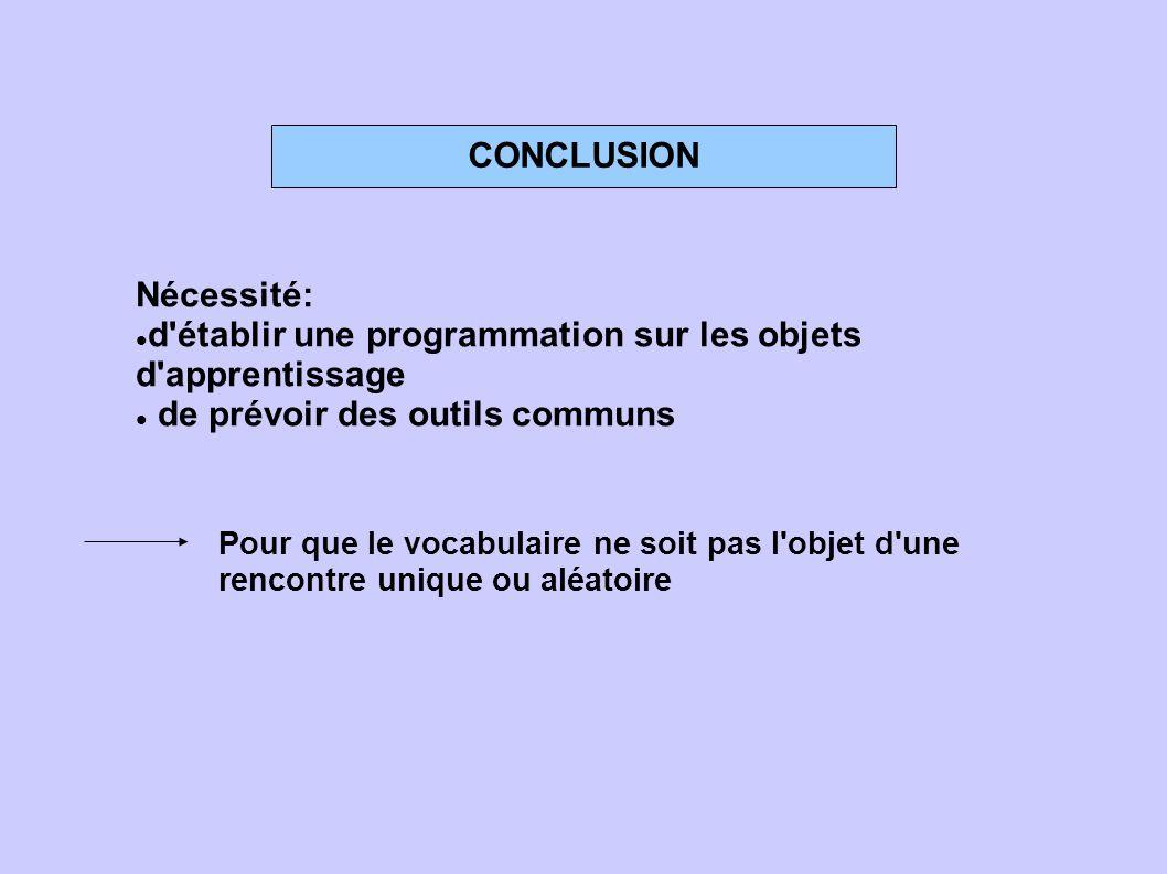 CONCLUSION Nécessité: d'établir une programmation sur les objets d'apprentissage de prévoir des outils communs Pour que le vocabulaire ne soit pas l'o