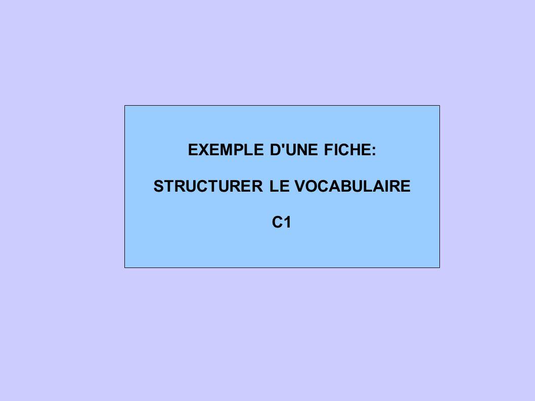 EXEMPLE D'UNE FICHE: STRUCTURER LE VOCABULAIRE C1