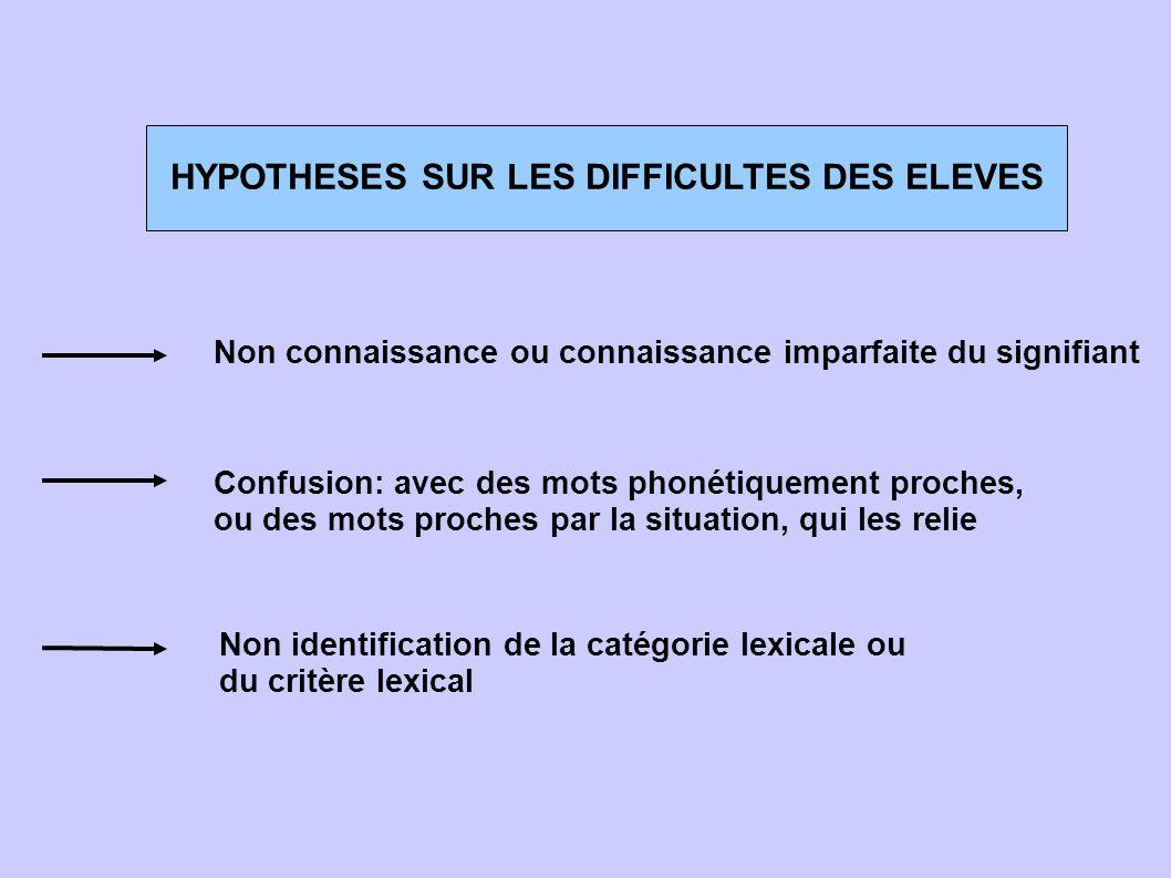 HYPOTHESES SUR LES DIFFICULTES DES ELEVES Non connaissance ou connaissance imparfaite du signifiant Confusion: avec des mots phonétiquement proches, o