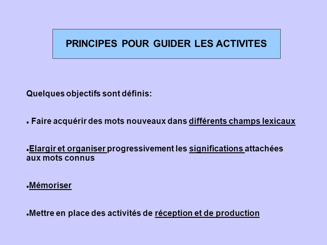 PRINCIPES POUR GUIDER LES ACTIVITES Quelques objectifs sont définis: Faire acquérir des mots nouveaux dans différents champs lexicaux Elargir et organ