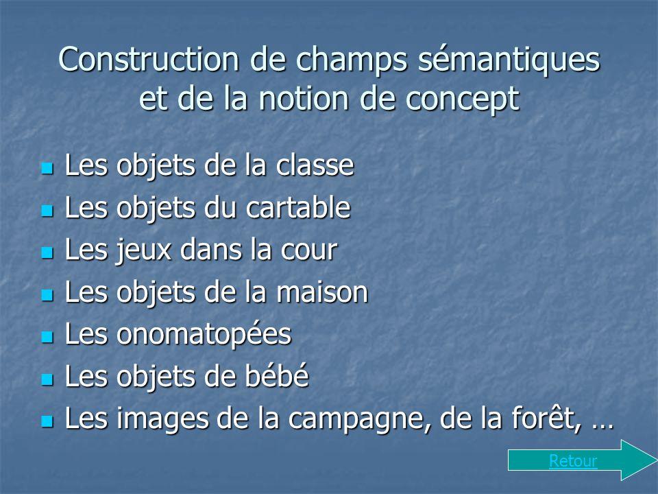 Construction de champs sémantiques et de la notion de concept Les objets de la classe Les objets de la classe Les objets du cartable Les objets du car
