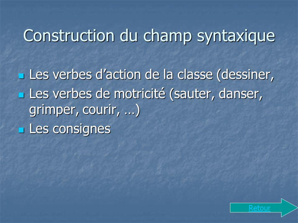 Construction du champ syntaxique Les verbes d'action de la classe (dessiner, Les verbes d'action de la classe (dessiner, Les verbes de motricité (saut