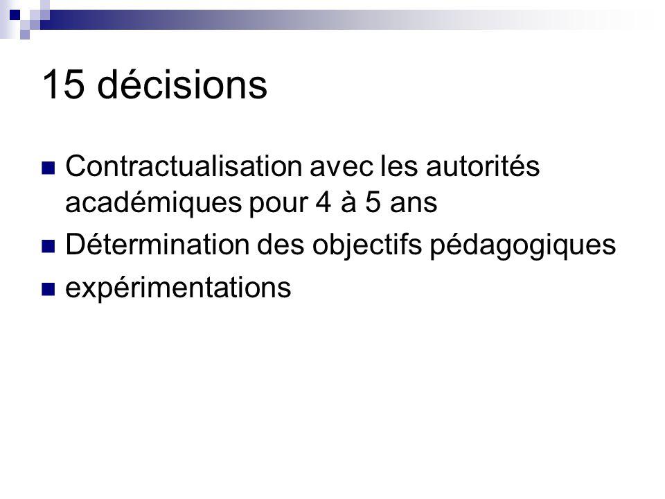 15 décisions Contractualisation avec les autorités académiques pour 4 à 5 ans Détermination des objectifs pédagogiques expérimentations