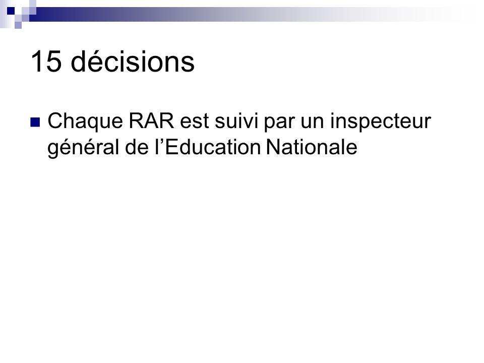 15 décisions Chaque RAR est suivi par un inspecteur général de l'Education Nationale