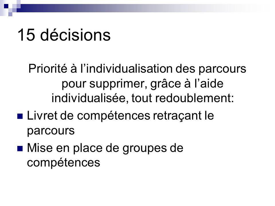 15 décisions Priorité à l'individualisation des parcours pour supprimer, grâce à l'aide individualisée, tout redoublement: Livret de compétences retraçant le parcours Mise en place de groupes de compétences