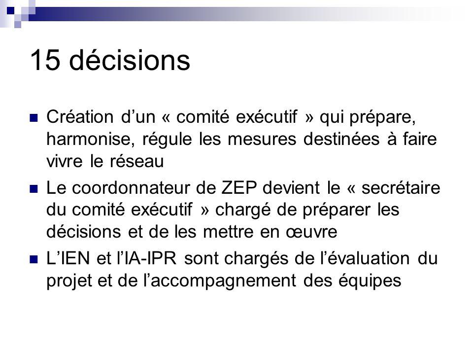 15 décisions Création d'un « comité exécutif » qui prépare, harmonise, régule les mesures destinées à faire vivre le réseau Le coordonnateur de ZEP devient le « secrétaire du comité exécutif » chargé de préparer les décisions et de les mettre en œuvre L'IEN et l'IA-IPR sont chargés de l'évaluation du projet et de l'accompagnement des équipes
