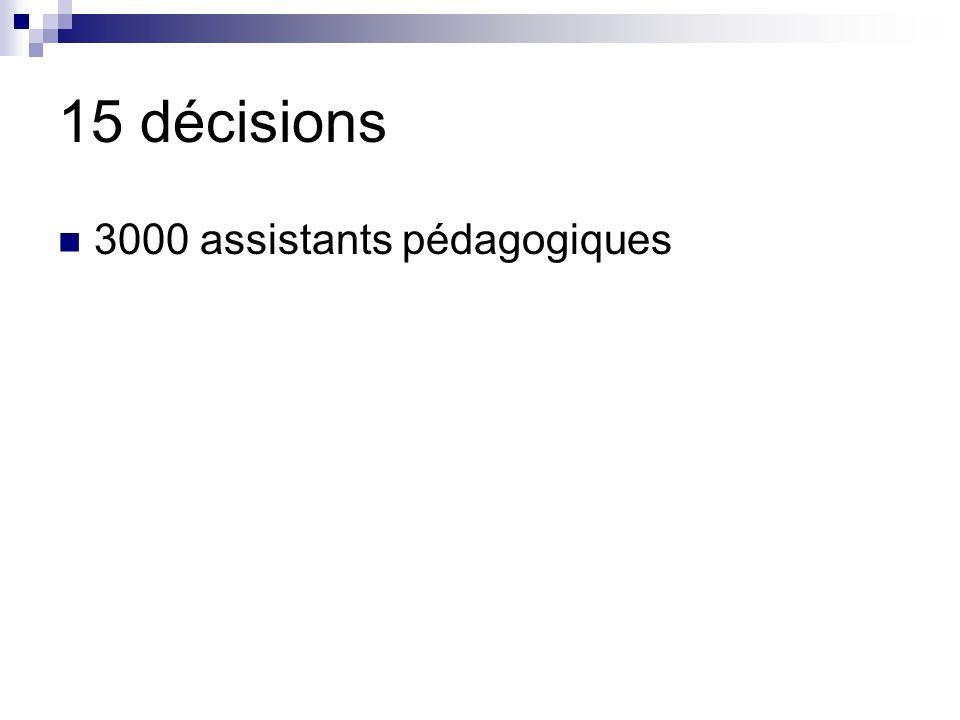 15 décisions 3000 assistants pédagogiques