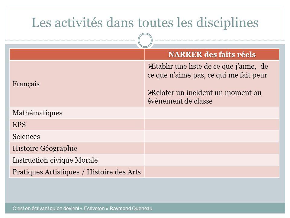 Les activités dans toutes les disciplines NARRER des faits réels Français  Etablir une liste de ce que j'aime, de ce que n'aime pas, ce qui me fait p