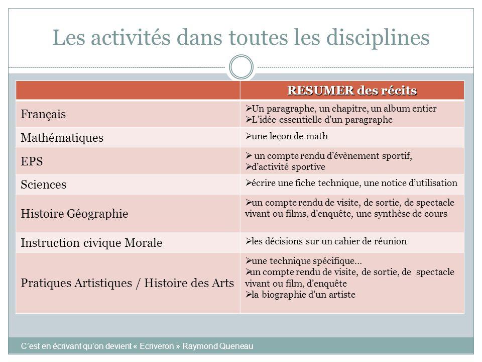 Les activités dans toutes les disciplines RESUMER des récits Français  Un paragraphe, un chapitre, un album entier  L'idée essentielle d'un paragrap